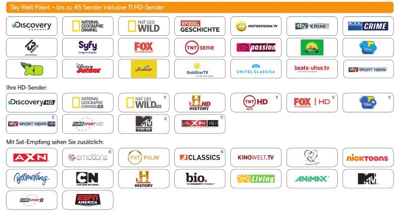 Sky Programme Unitymedia